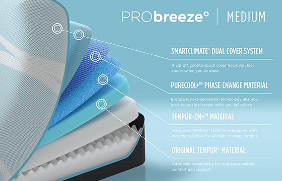 layered probreeze cutaway showing features