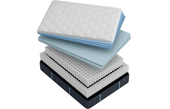 Layered cutaway showing mattress features